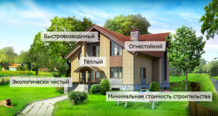 Свой дом: выгоды покупки старого сооружения